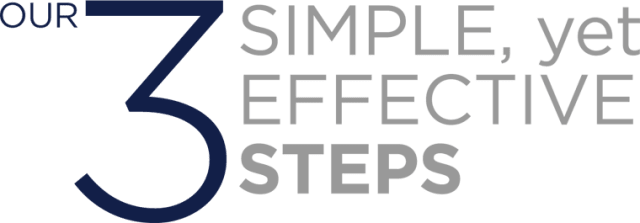 Our 3 simple, yet effective steps