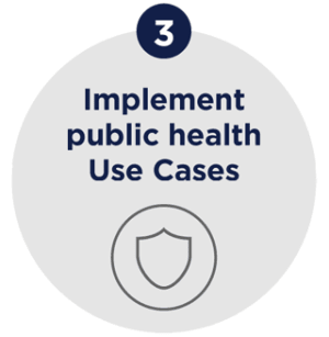3 - Implement public health Use Cases