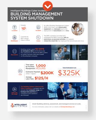 BMS Shutdown